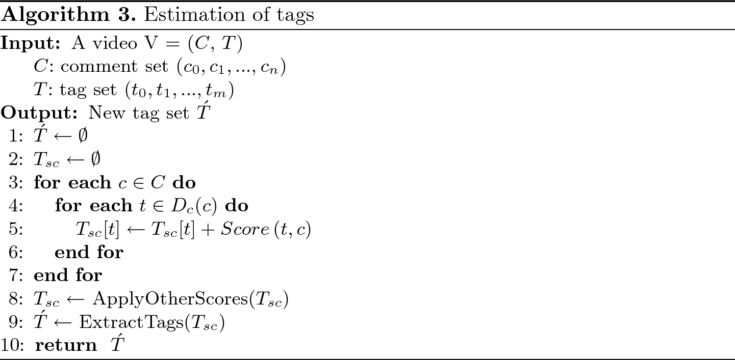 Estimation of Tags Using Various Data for Online Videos