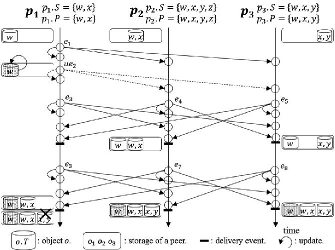 S Le Web Service Diagram