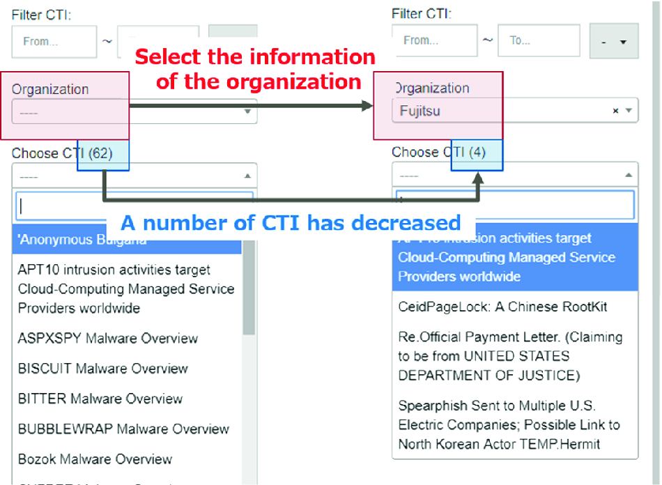 Developing the Analysis Tool of Cyber-Attacks by Using CTI and