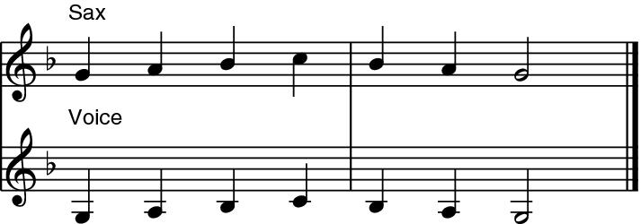 Extended Techniques for the Saxophone | SpringerLink