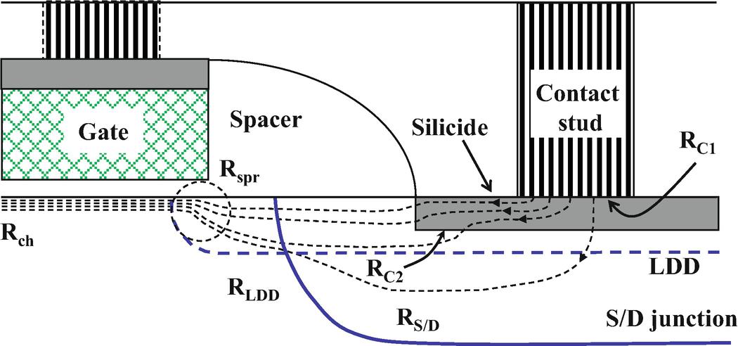 Analog/RF CMOS | SpringerLink