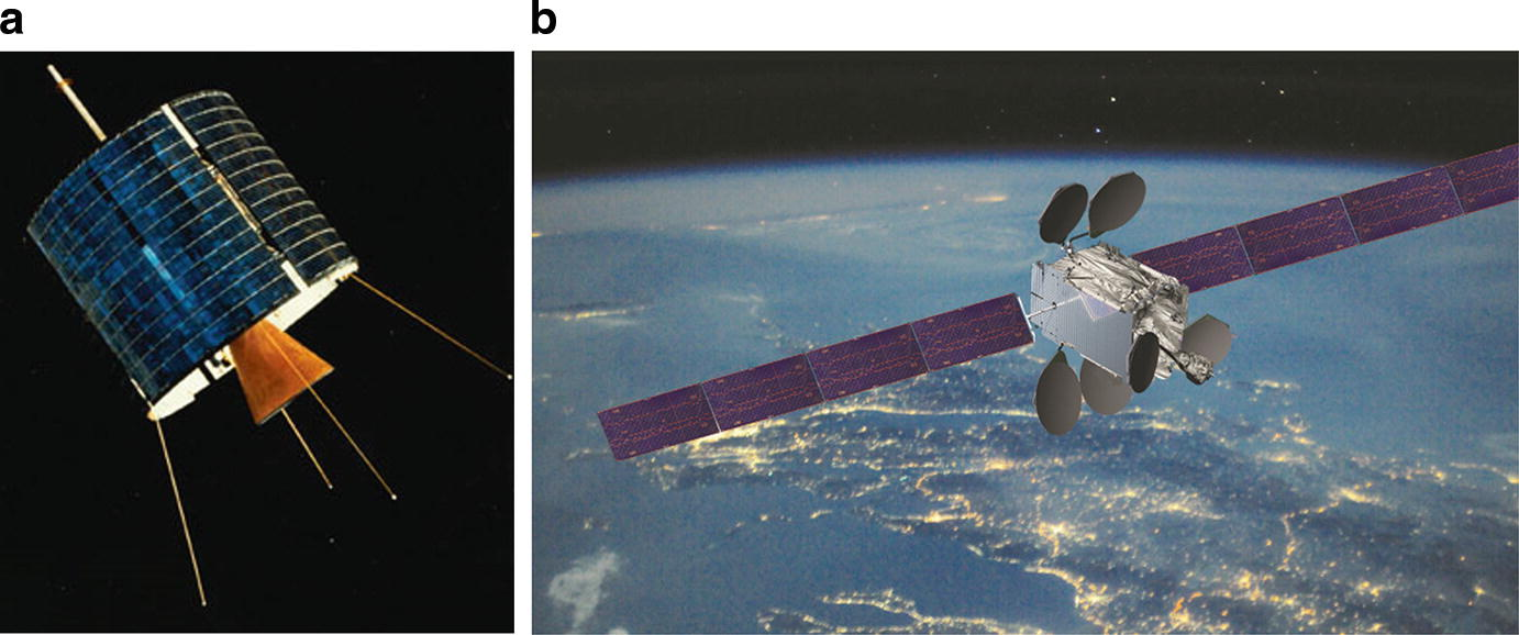How Satellite Communications Systems Are Changing   SpringerLink