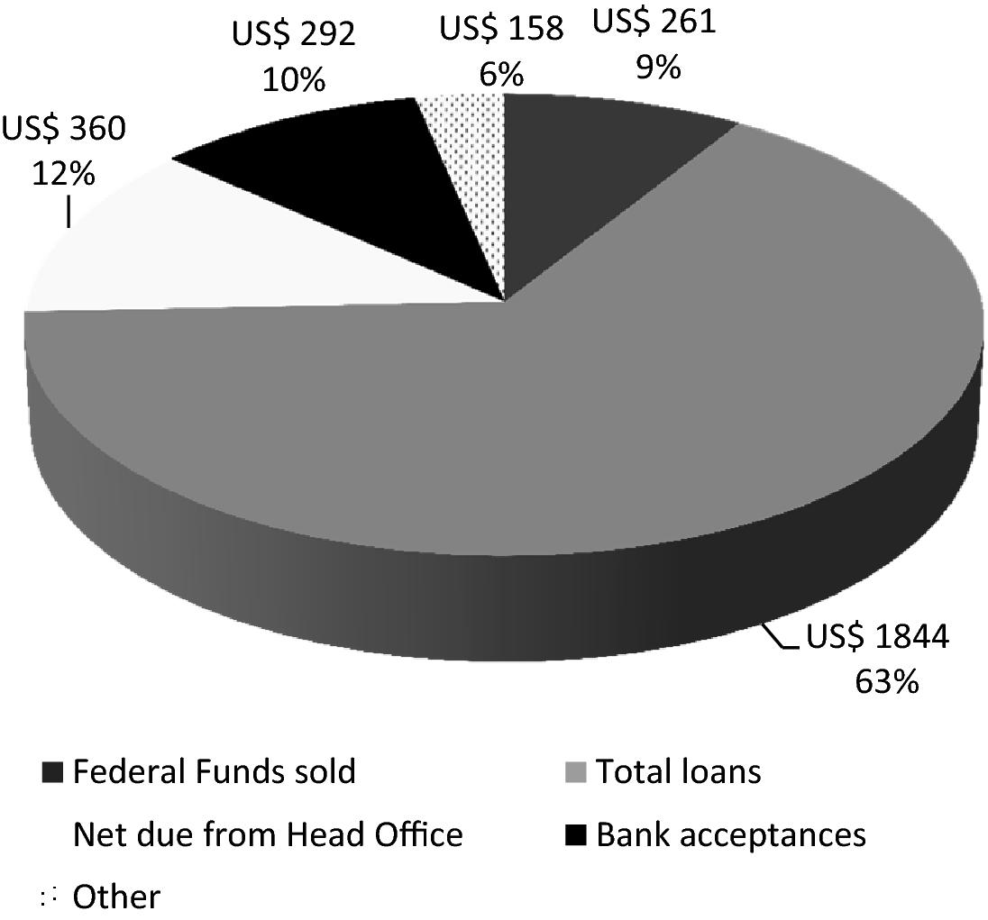 International Business Risks | SpringerLink