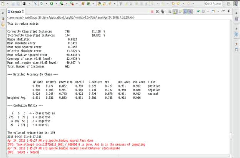 Analysis of Streaming Data Using Big Data and Hybrid Machine