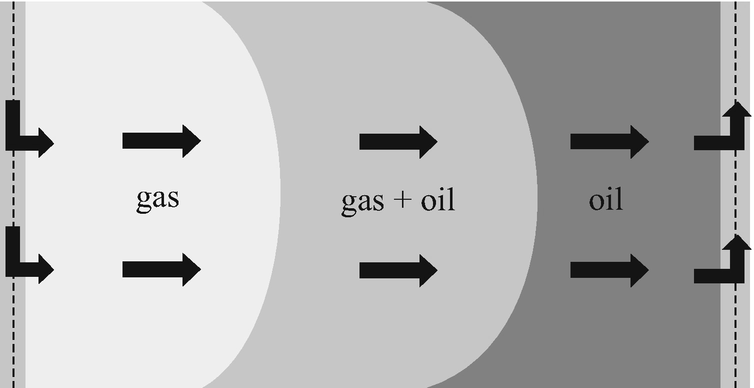 A Semi-analytical Solution for One-Dimensional Oil Displacement by