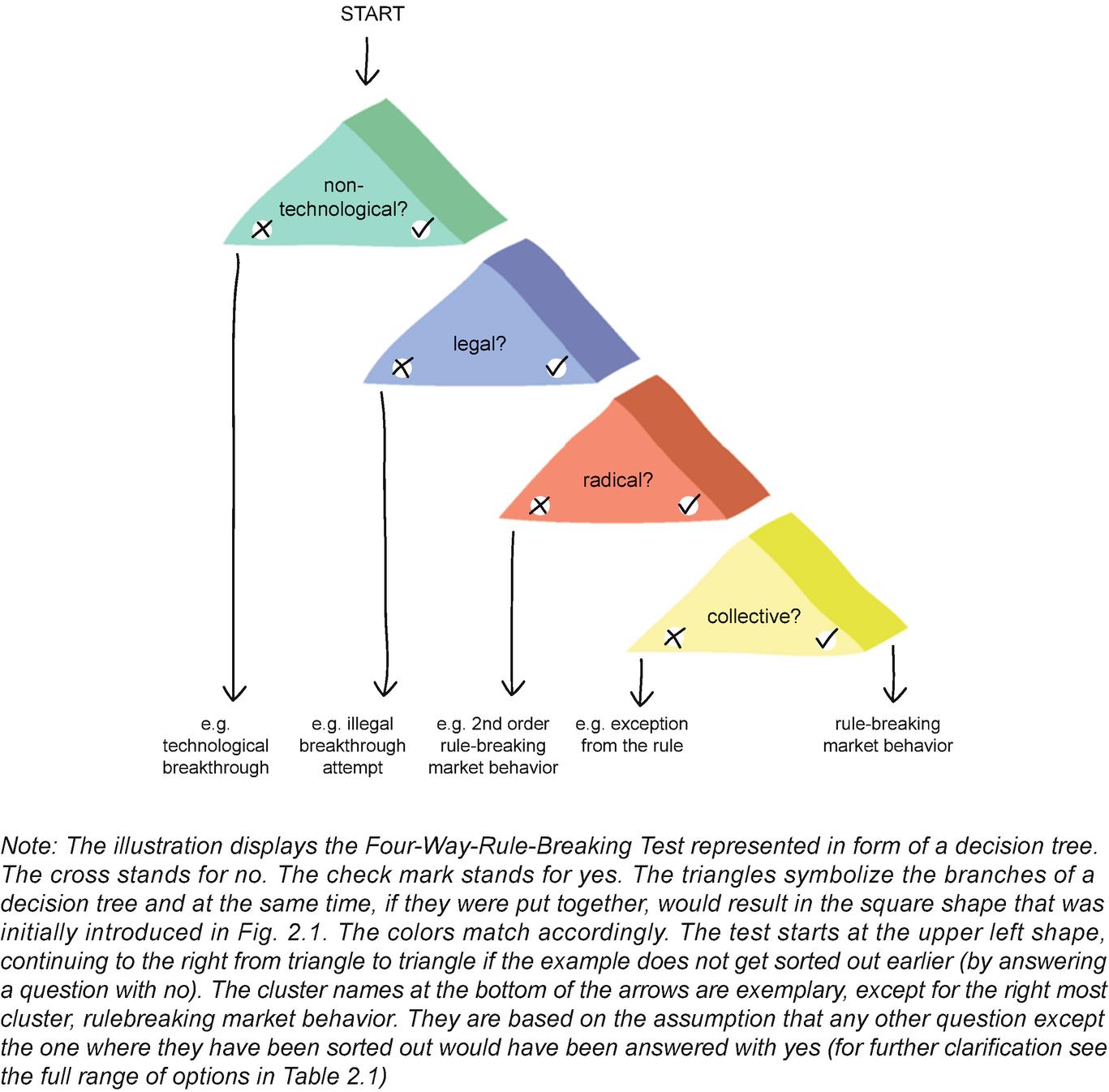 Conceptual and Empirical Exploration   SpringerLink