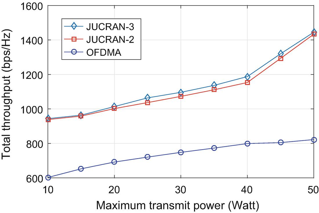 Network Slicing: Radio Resource Allocation Using Non-orthogonal