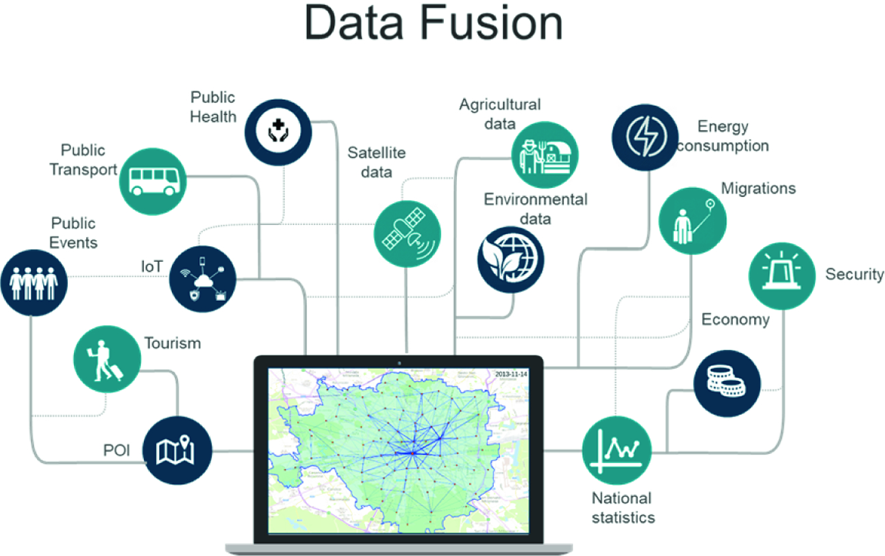 Big Data Processing, Analysis and Applications in Mobile