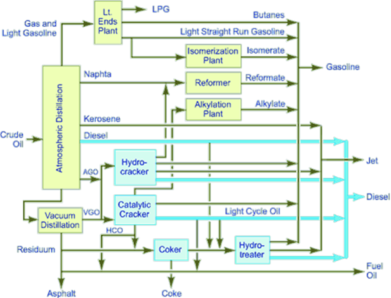 Natural Gas and Petroleum Products   SpringerLink