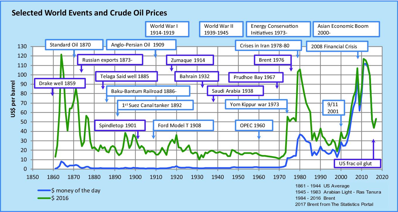 chloroquine price in nigeria