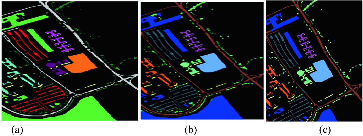 Classification of Hyper Spectral Remote Sensing Imagery
