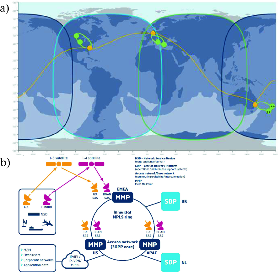 Prospects for the Development of Geostationary Satellite