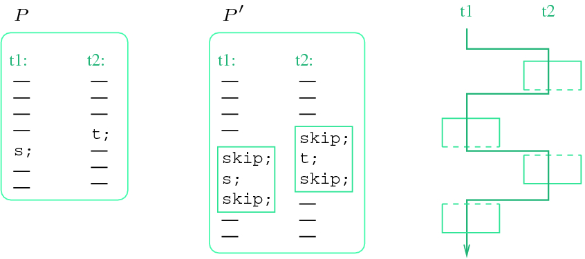 Data Races and Static Analysis for Interrupt-Driven Kernels