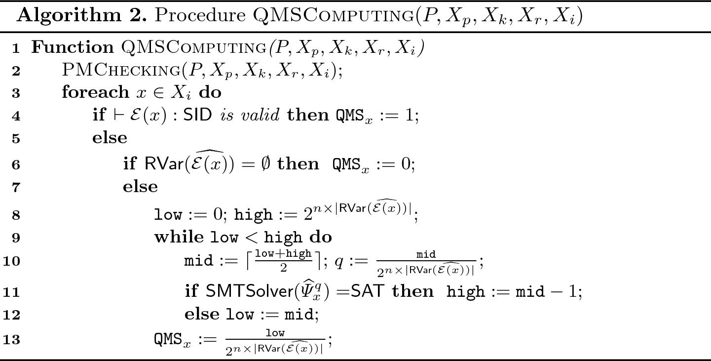 Quantitative Verification of Masked Arithmetic Programs Against ...