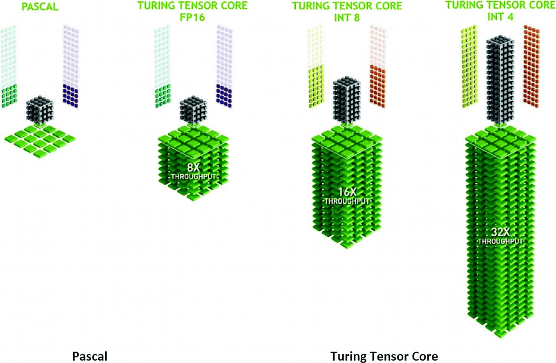Ray-Tracing Hardware | SpringerLink