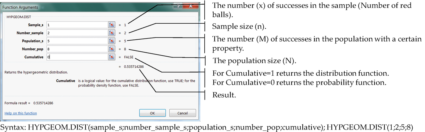 Random Variables and Probability Distributions | SpringerLink
