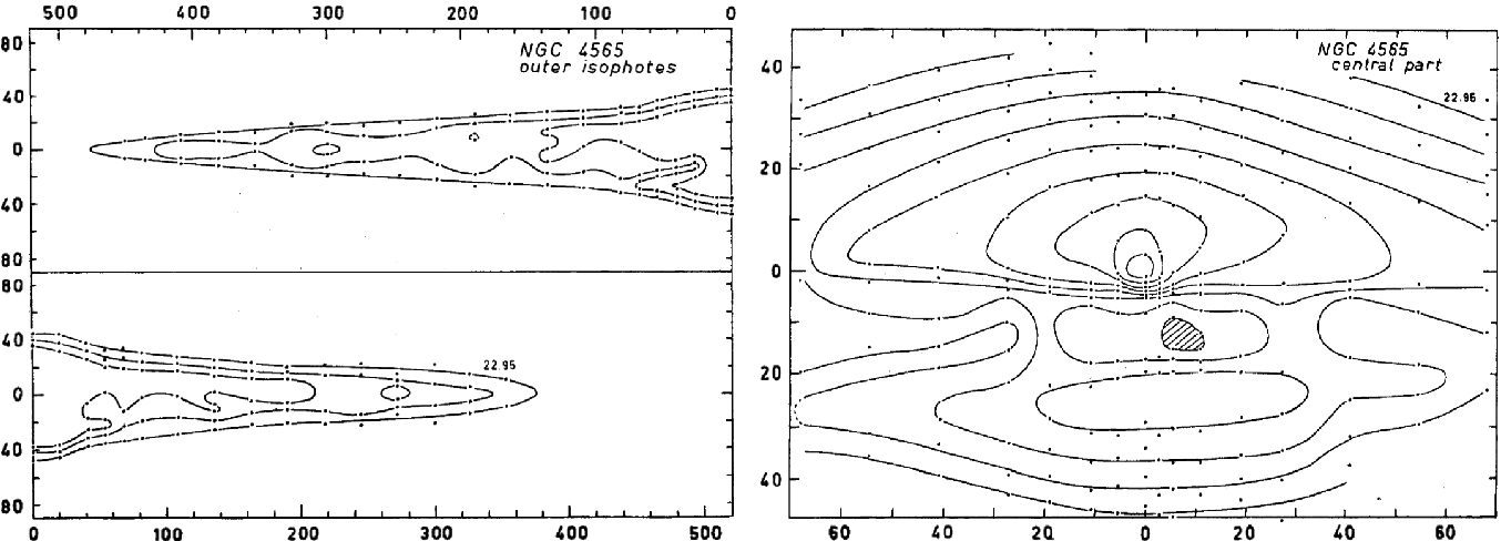 Galactic Structure and the Dwingeloo Telescope | SpringerLink