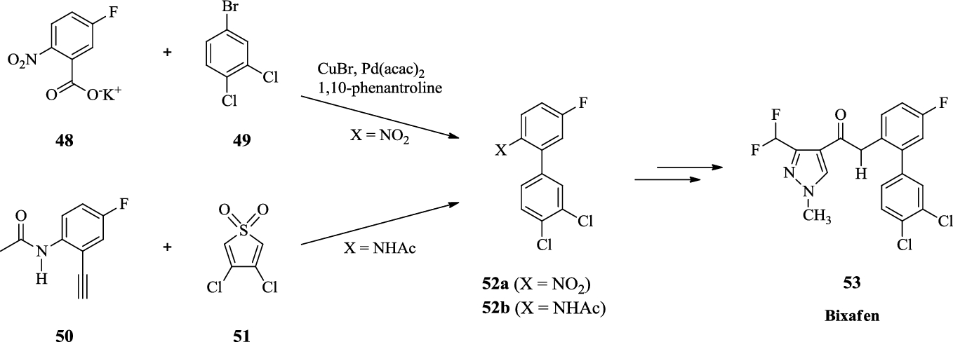 Synthesis of New Agrochemicals | SpringerLink