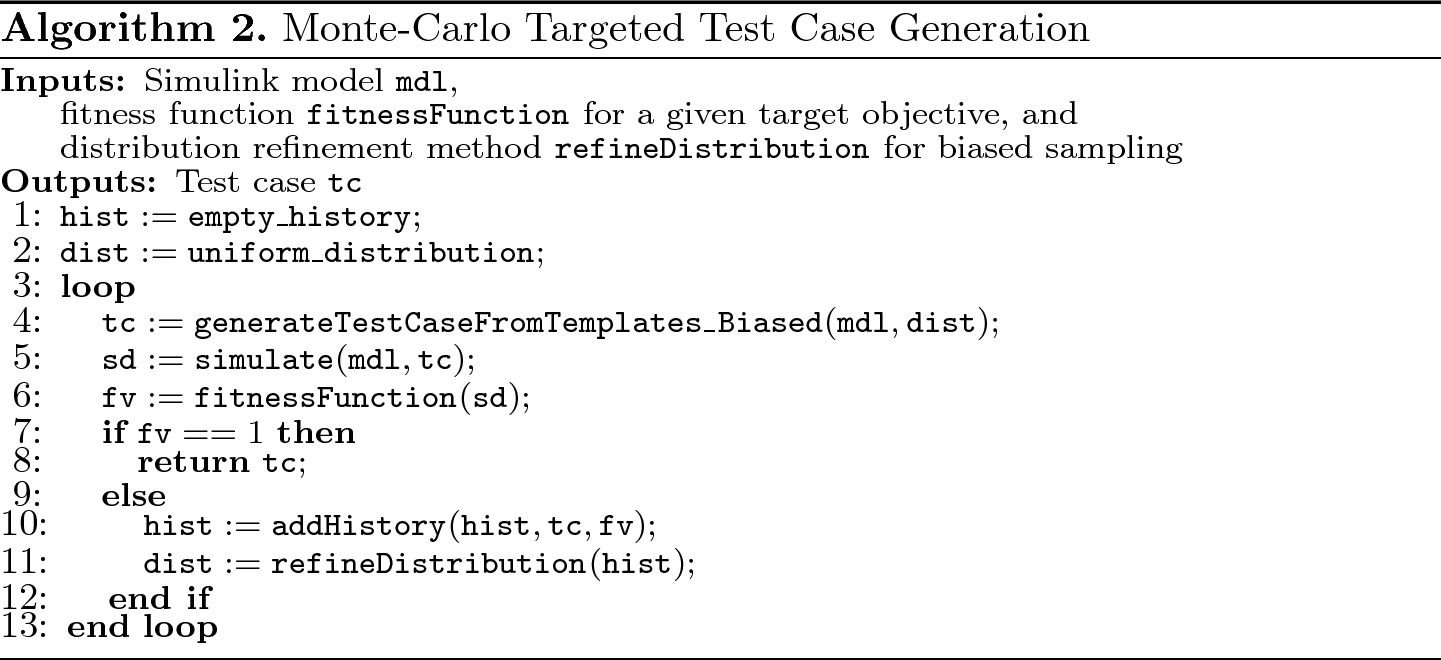 Template-Based Monte-Carlo Test Generation for Simulink Models