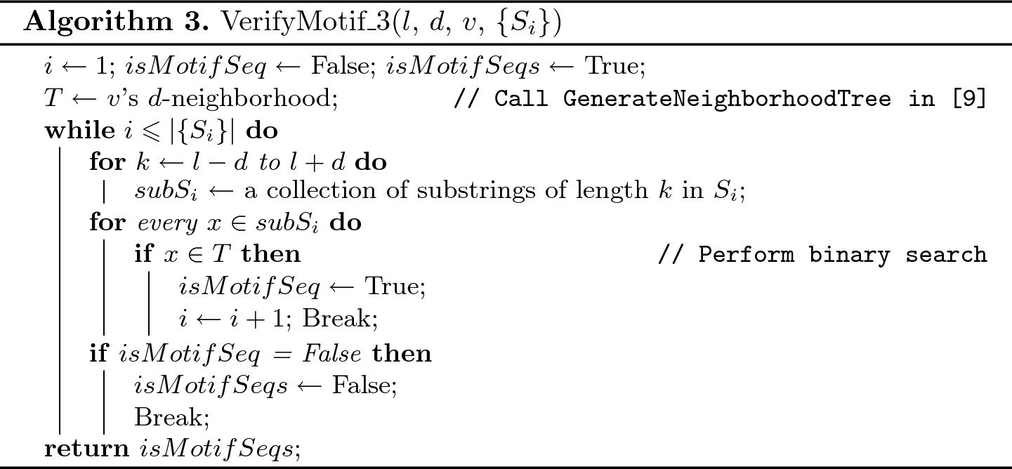 Efficient Algorithms for Finding Edit-Distance Based Motifs