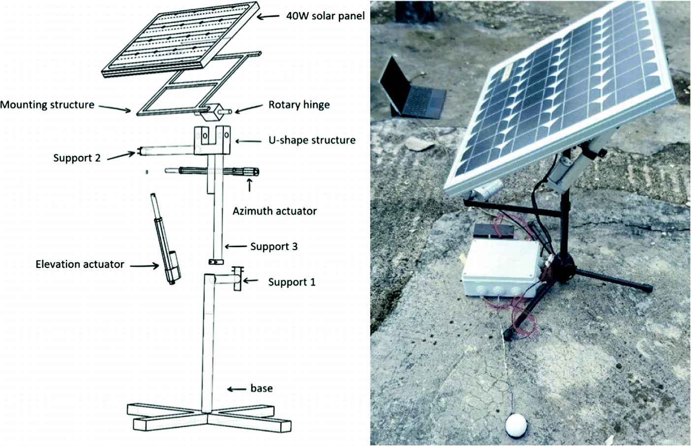 A Comparative Study of Different Solar Power Tracking