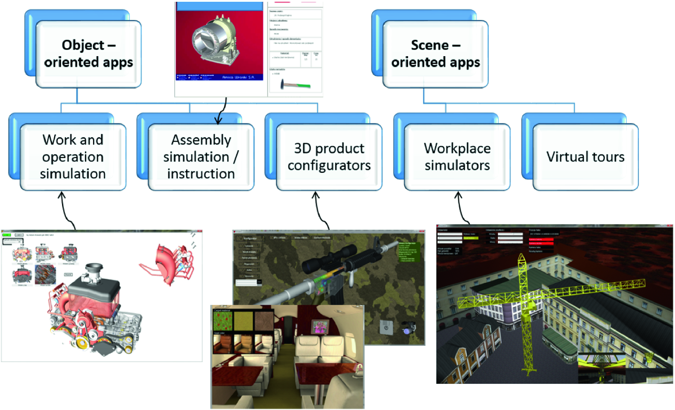 Virtual Simulation of Machine Tools | SpringerLink