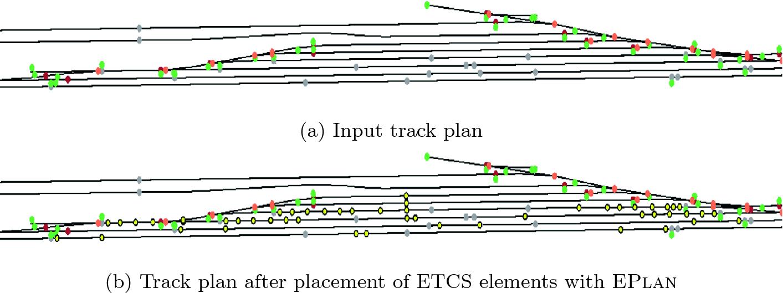 Automated Planning of ETCS Tracks | SpringerLink