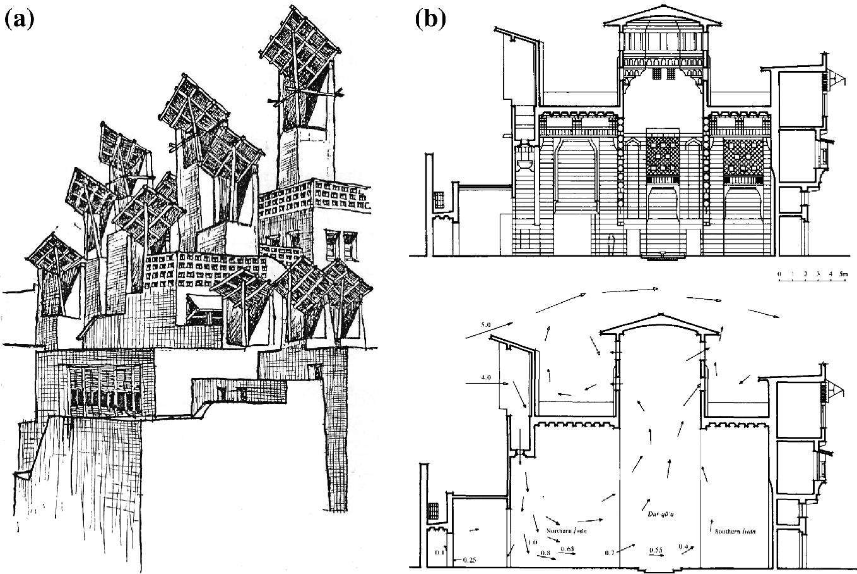 The Wind in Antiquity | SpringerLink