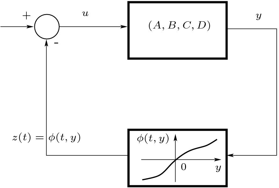 Kalman–Yakubovich–Popov Lemma   SpringerLink