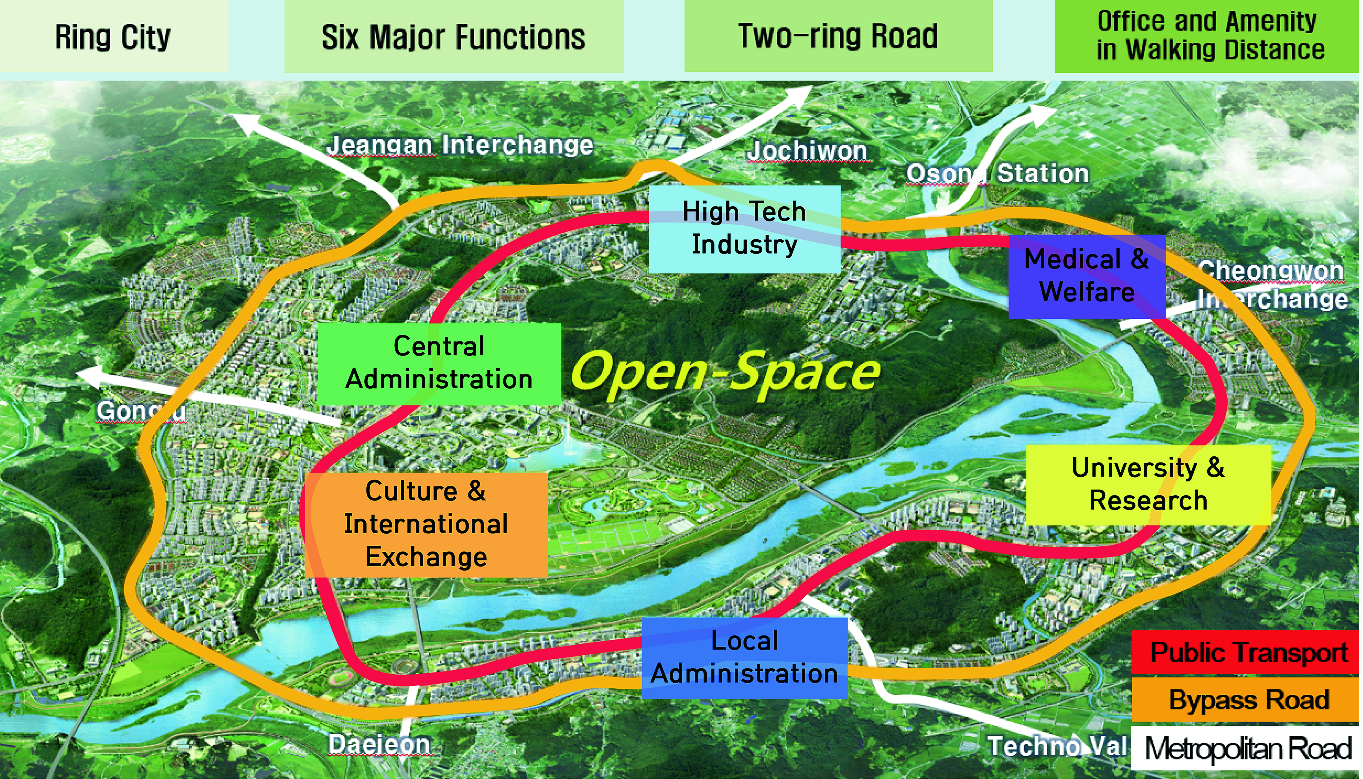 Sejong Smart City: On the Road to Be a City of the Future