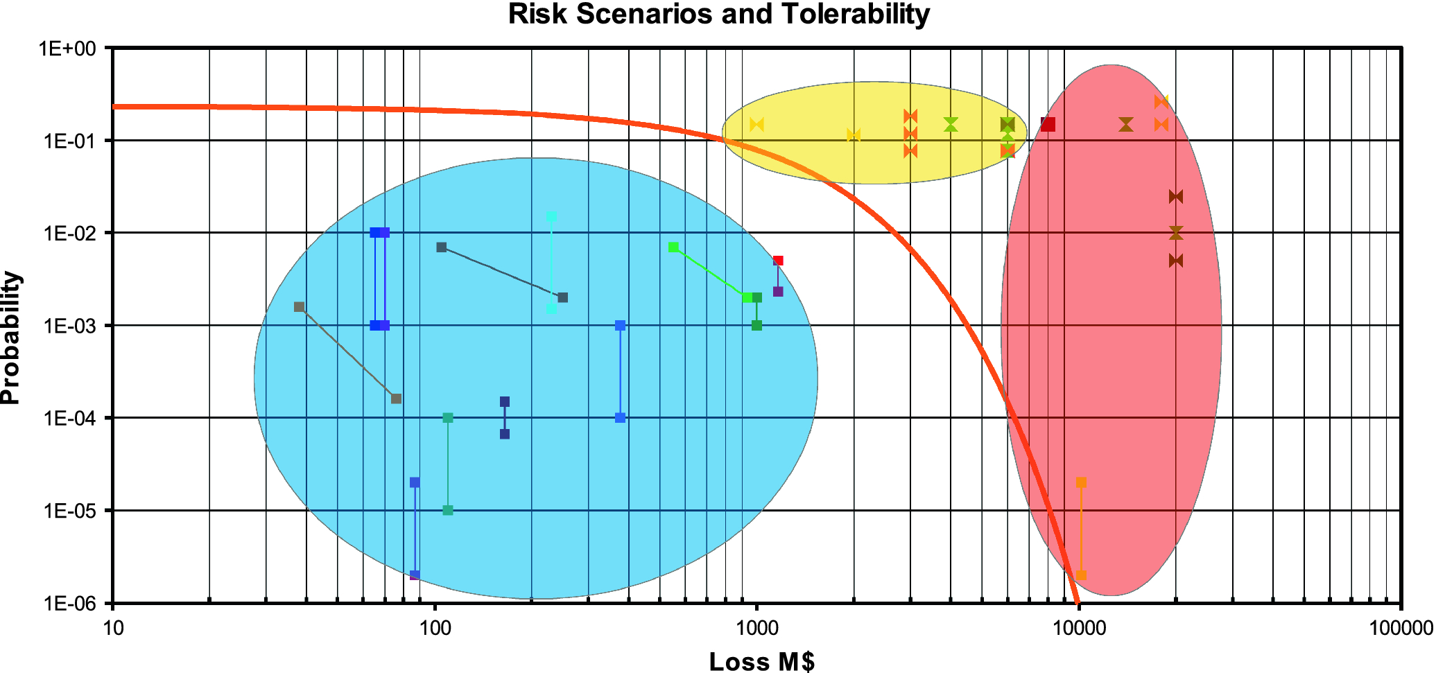 Risk Assessment for the Twenty-First Century | SpringerLink