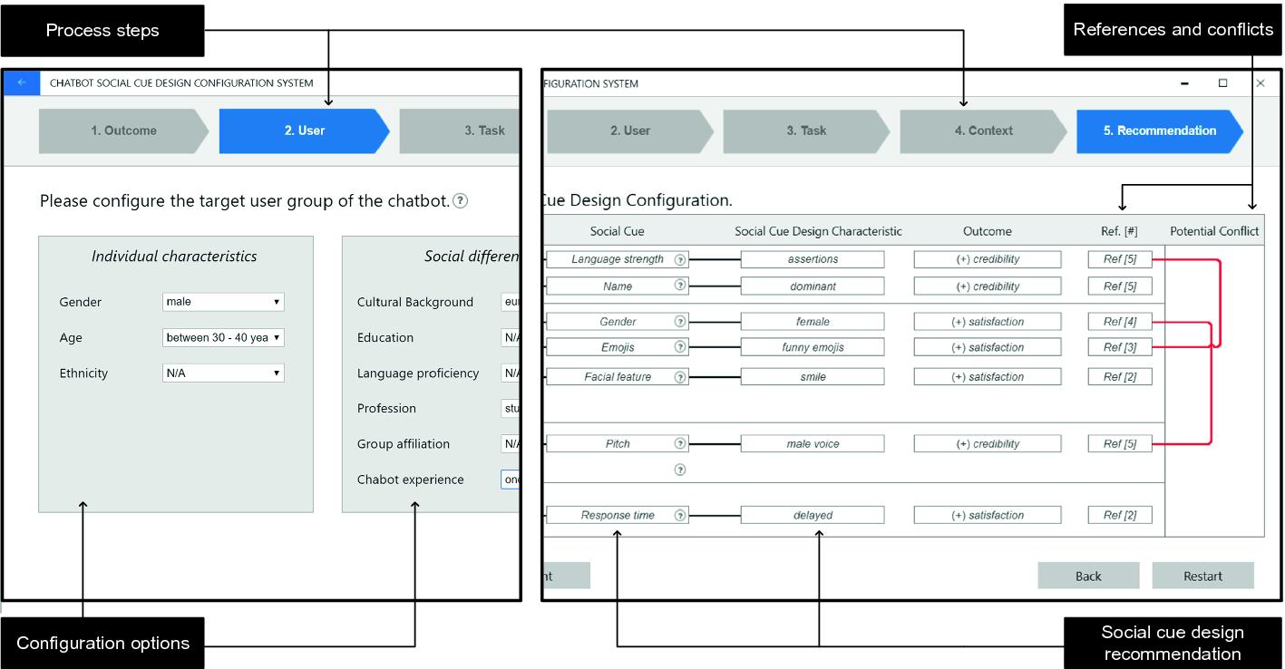 Leveraging Machine-Executable Descriptive Knowledge in Design