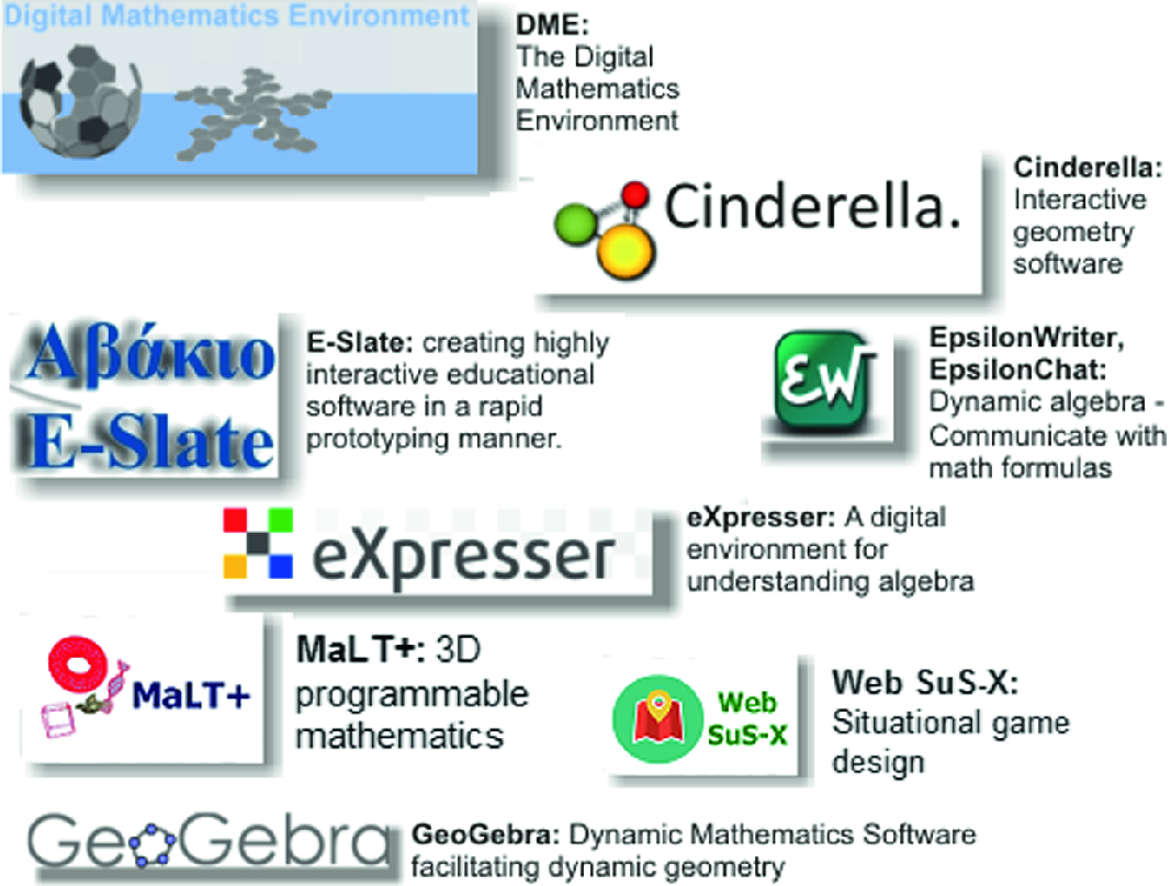 Design and Evaluation of Digital Resources for the