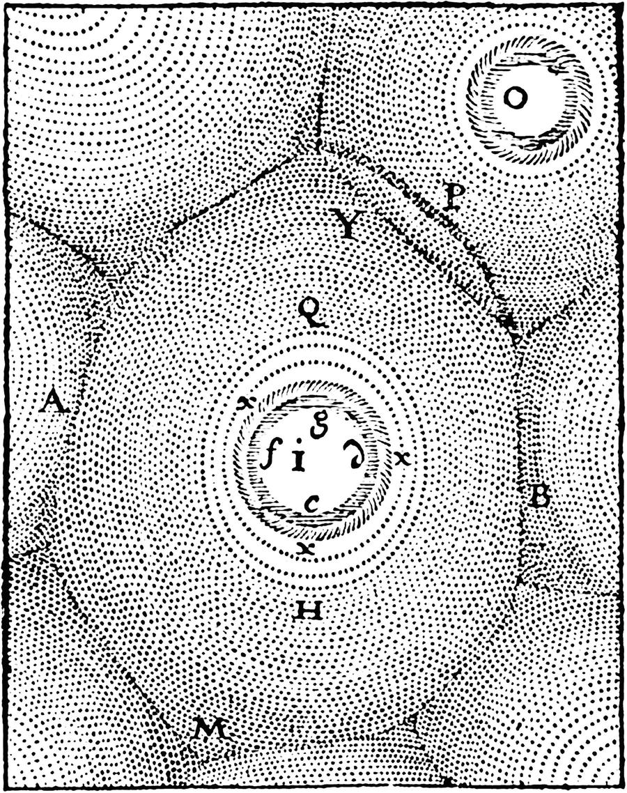 inre cirkel dating Utrecht