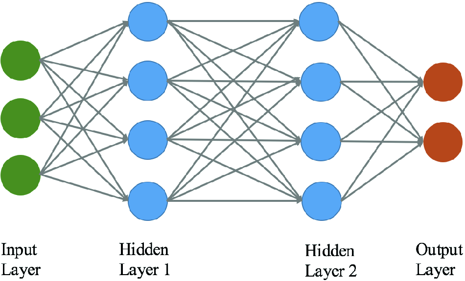 Investigating the Effectiveness of Mutation Testing Tools in the