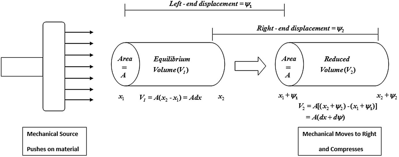 Scalar Wave Energy as Weapon | SpringerLink