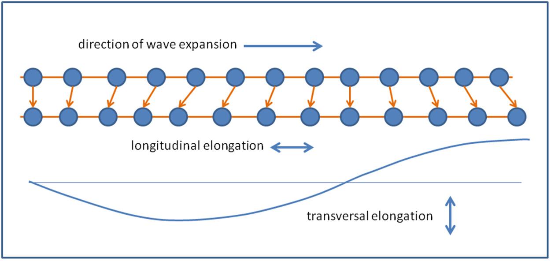 Scalar Wave Energy as Weapon   SpringerLink