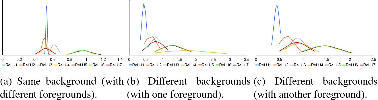 Paired-D GAN for Semantic Image Synthesis | SpringerLink