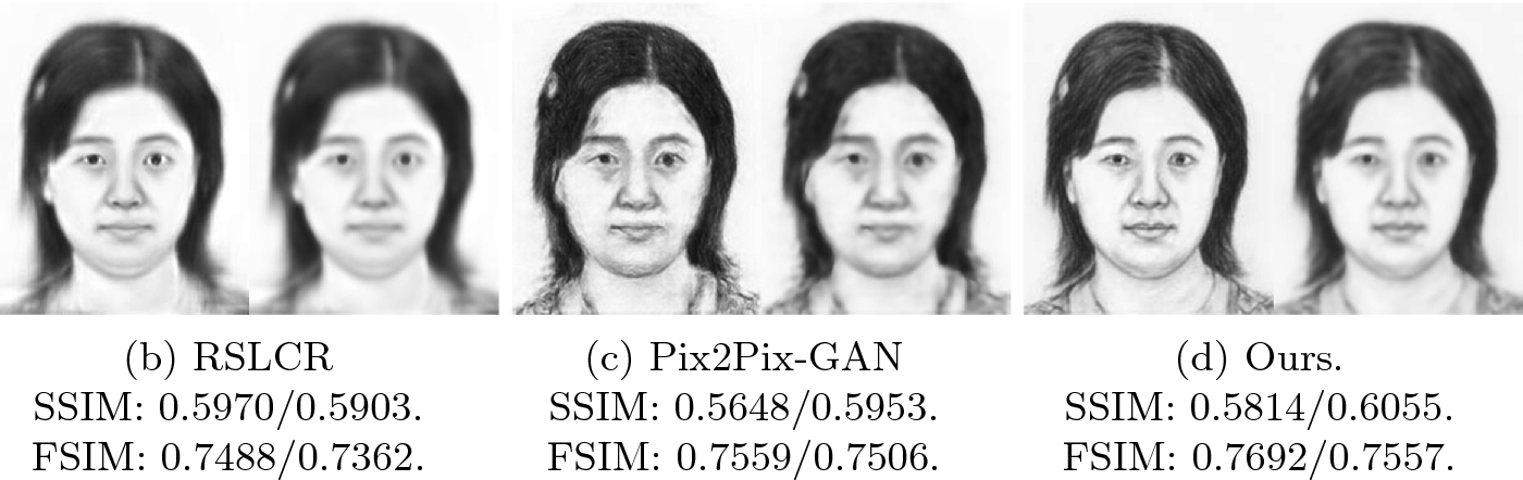 Semi-supervised Learning for Face Sketch Synthesis in the Wild