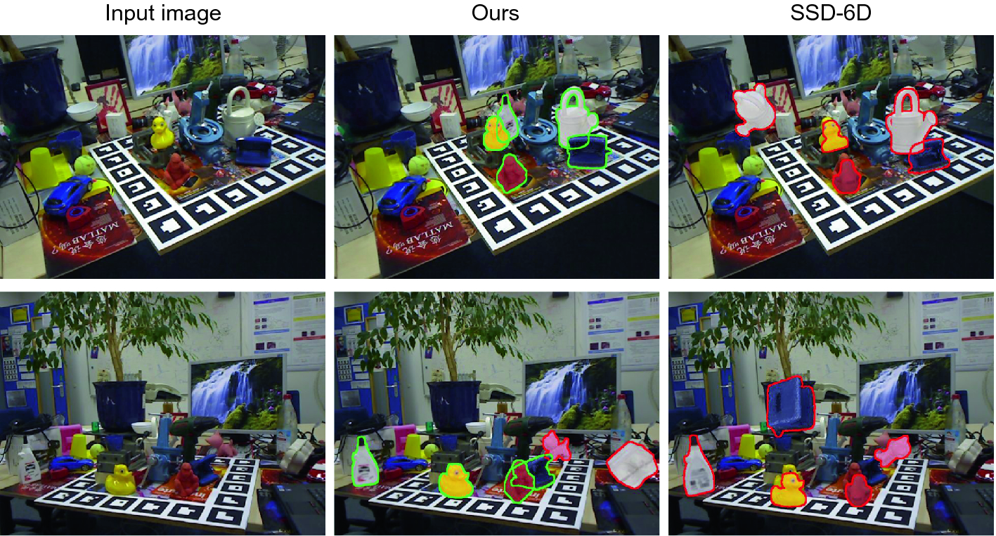 iPose: Instance-Aware 6D Pose Estimation of Partly Occluded