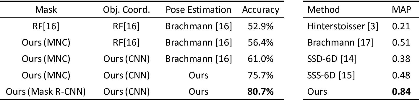 Pose Estimation Yolo