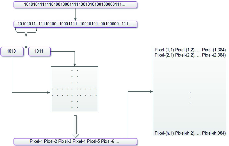 Malware Classification Using Image Representation   SpringerLink