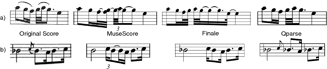 A Parse-Based Framework for Coupled Rhythm Quantization and