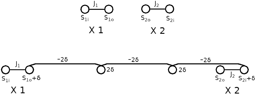 Automatically Translating Quantum Programs from a Subset of