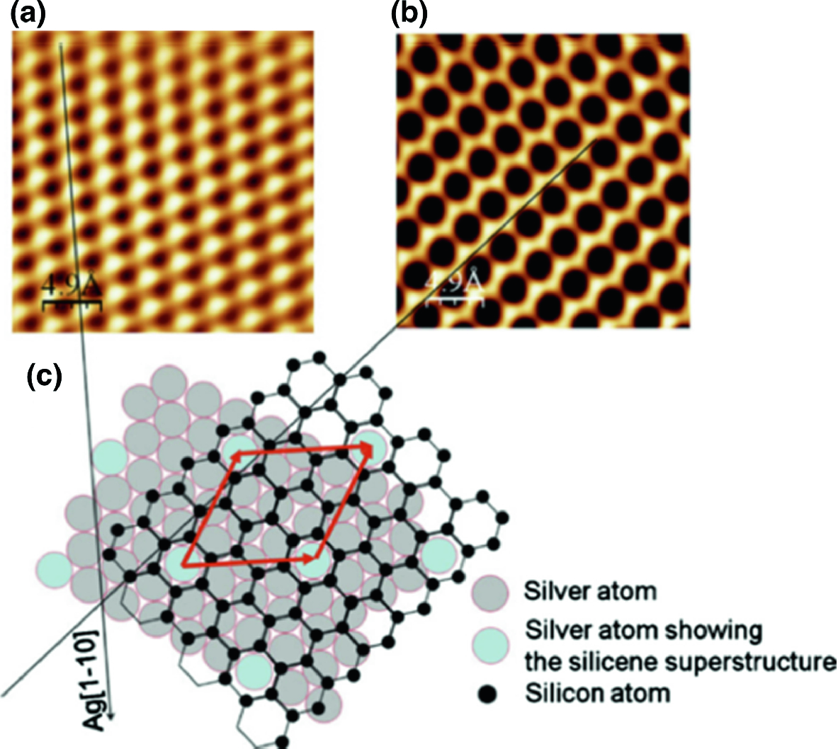 Synthesis Methods For 2D Nanostructured Materials