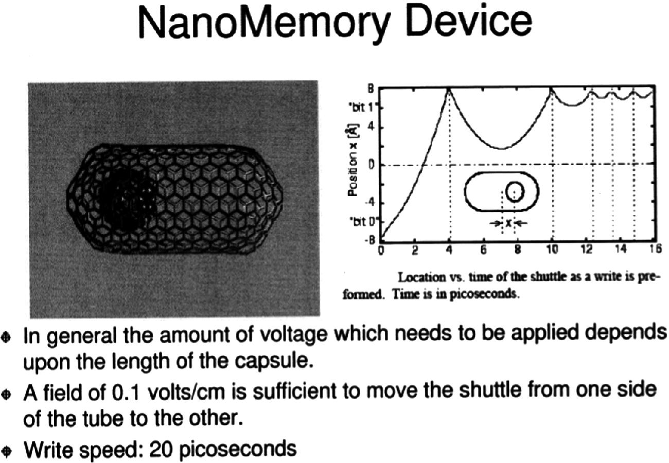 Environmental Impact of Nanotechnology and Novel