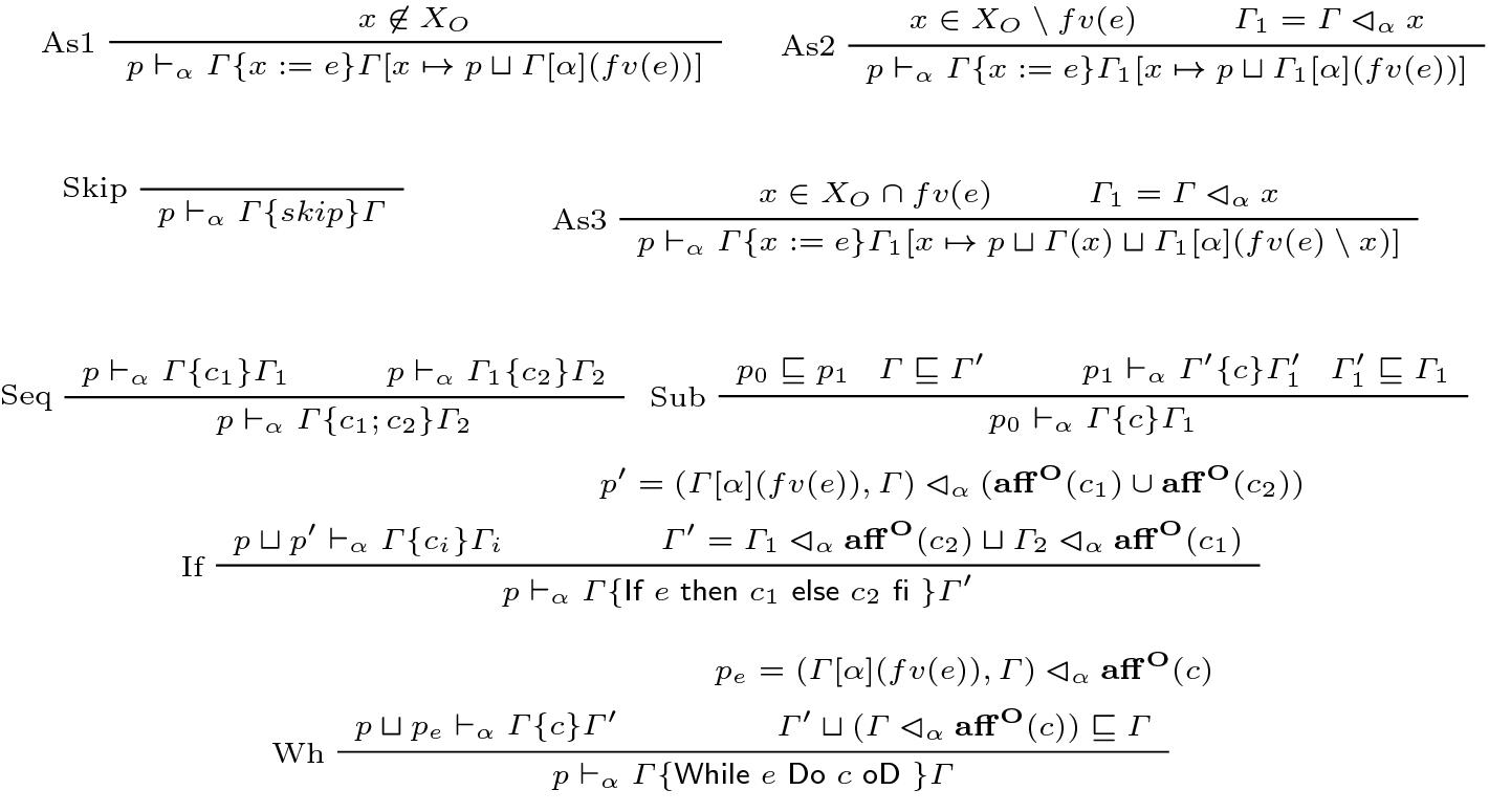 Output-Sensitive Information Flow Analysis | SpringerLink