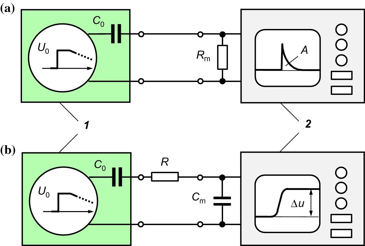 Basics of Partial Discharge Measurement | SpringerLink