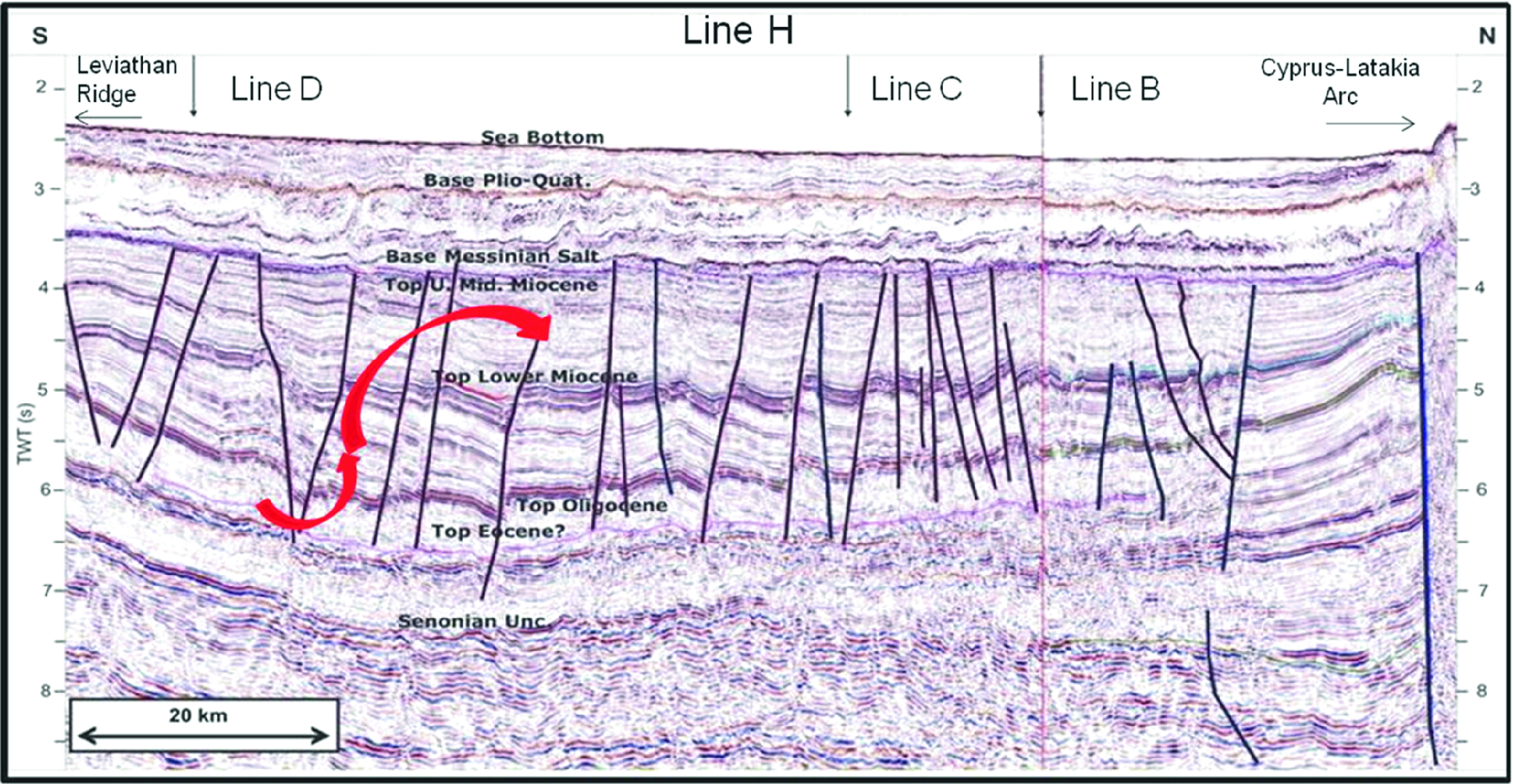 Seismic Tectono Stratigraphy And Hydrocarbon Implications Of
