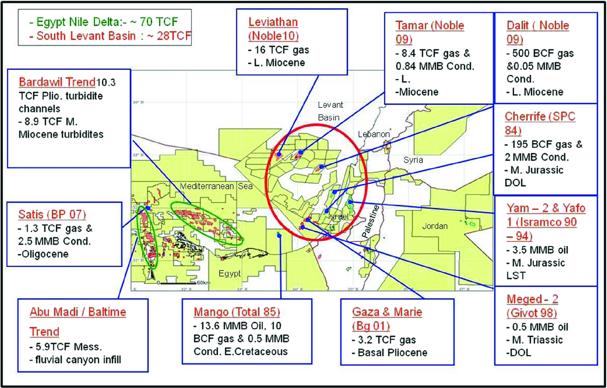 Seismic Tectono-Stratigraphy and Hydrocarbon Implications of